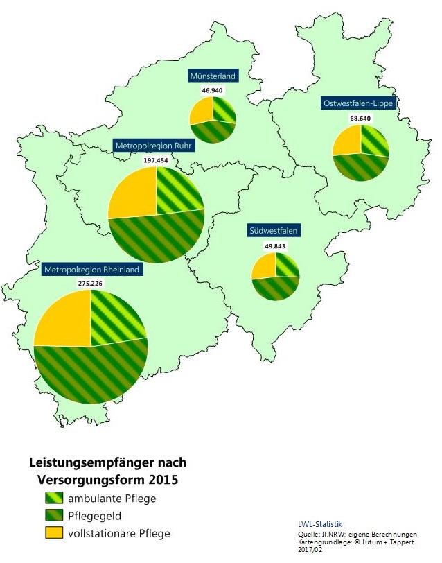 Karte von NRW, die die Versorgungsform der einzelnen Regionen darstellt. Die Metropolregion Rheinland mit der absolut größten Anzahl an Leistungsempfängern sticht hervor.