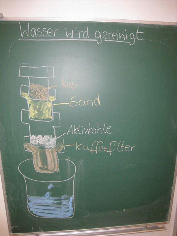 So kann man Wasser reinigen.