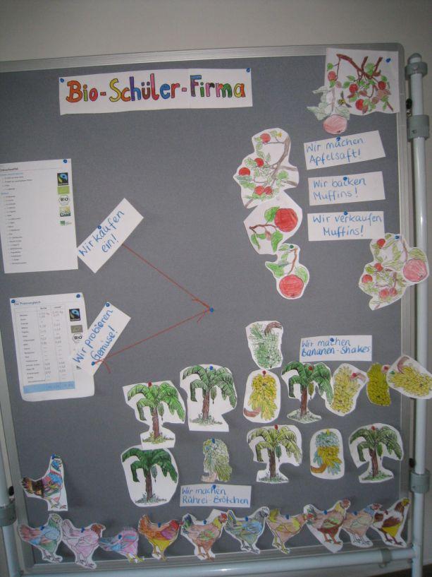 Die Schüler-Bio-Firma kümmert sich ums Essen in der Pause.