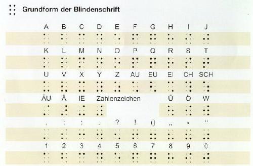 Abbildung: Braille - Grundformen der Blindenschrift