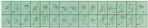 Abbildung: Alphabet der Gebärdensprache
