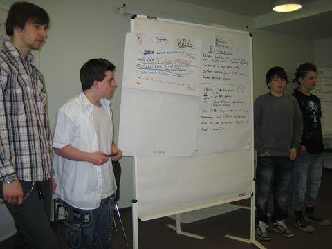 Präsentation von Ergebnissen aus der Gruppenarbeit