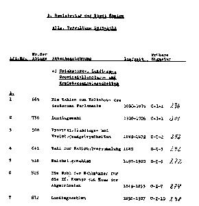 Auszug aus einem Findbuch des Stadtarchivs Rheine