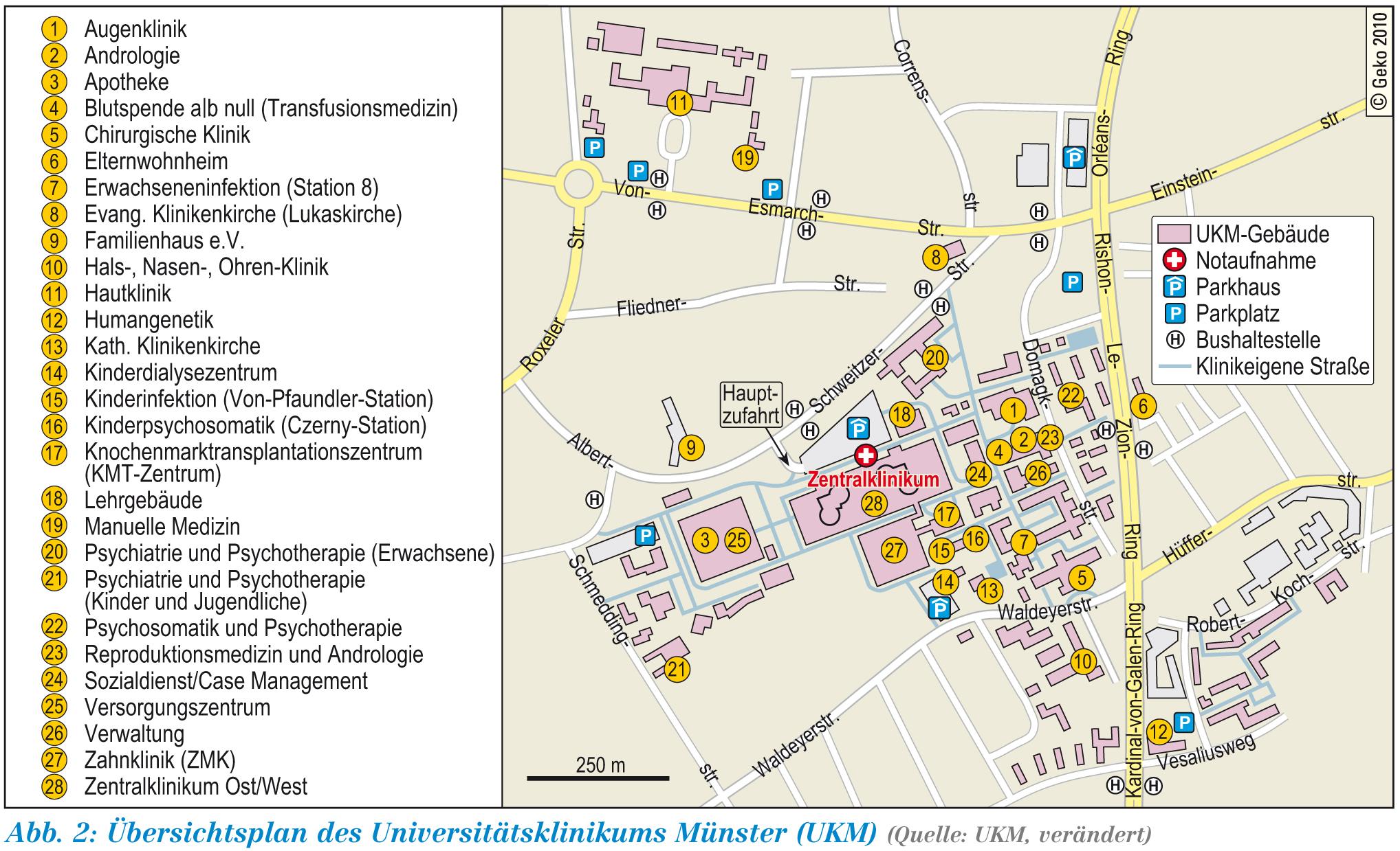 LWL - Das Universitätsklinikum Münster - Westfalen Regional