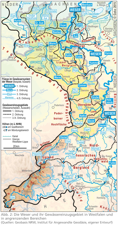 Lwl Die Weser Und Ihr Gewassereinzugsgebiet Westfalen Regional