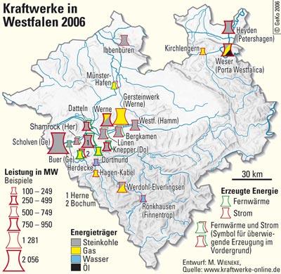 Regional singlebörse NRW